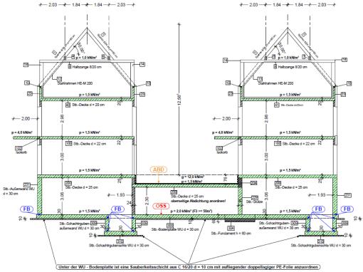 Projekt Neubau von 2 Mehrfamilienhäusern mit Keller und Tiefgarage